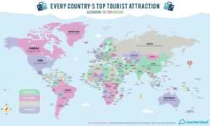 The Ultimate Guide: Every Country In The World's Top Attraction